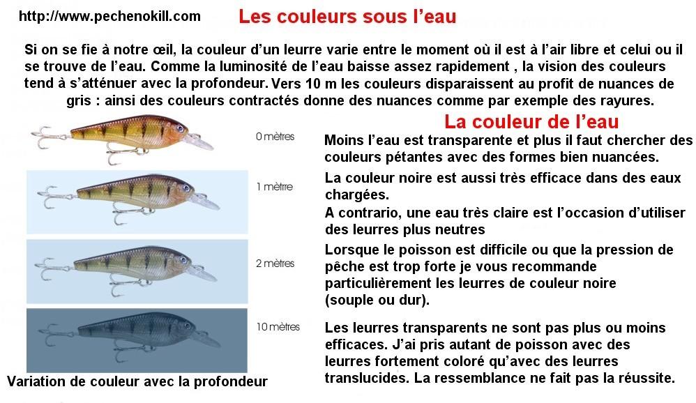Les couleurs sous l'eau